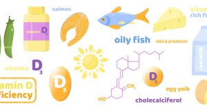 Chemotherapy and vitamin D supplement use influence serum vitamin D levels in colorectal cancer patients